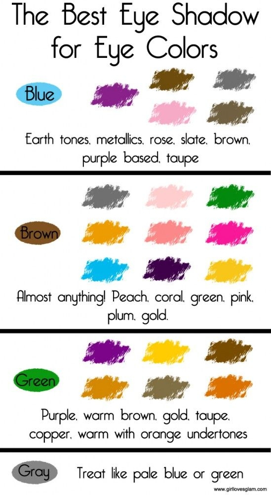 makeupandbodyblog:choose youe eye shadow accoding to your eye color