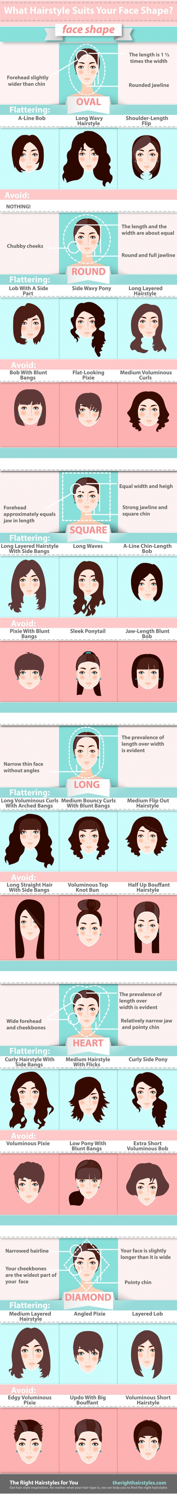 Hairstyle according to face