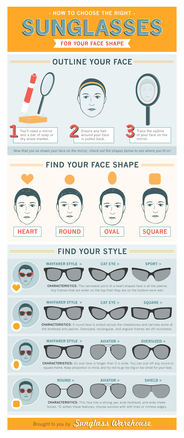 Sunglasses according to your face